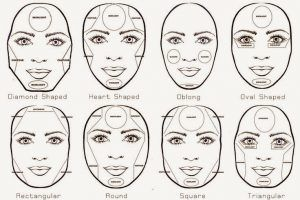 Various Face Shapes